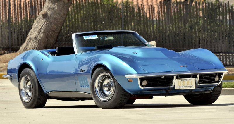Chevrolet Corvette USA Google image from https://www.wallpaperup.com/28169/chevrolet_corvette_stance_classic_muscle_cars_bluee.html