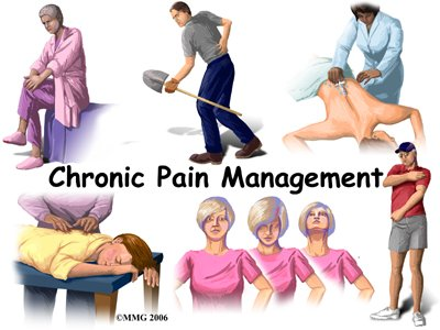 Chronic Pain Management Google image from http://allaboutchronicpain.com/wp-content/uploads/2008/02/4.jpg