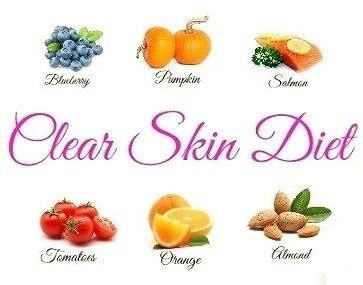 Clear Skin Diet Google image adapted from http://vkool.com/clear-skin-diet/