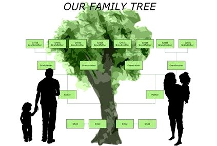 Genealogy Resources image from http://climbyourfamilytree.com/images/familytreelogo.gif