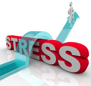 Stress Management Google image from http://www.insidehypnosis.com/blog/wp-content/uploads/2013/02/stress-management-with-hypnosis.jpg